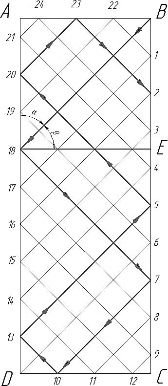 Траектория движения шнека