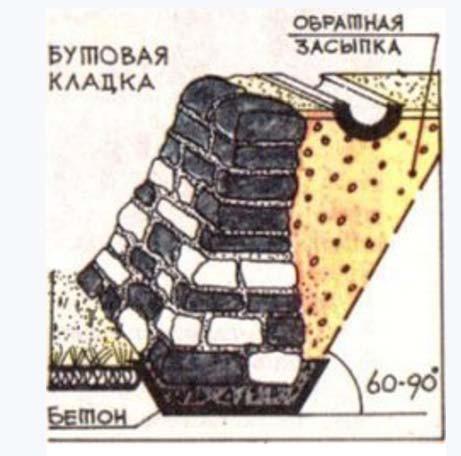 укрепления разрушающегося склона бутовой кладкой