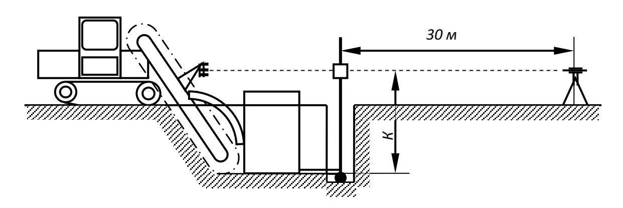 установка лазерного указателя на требуемую высоту