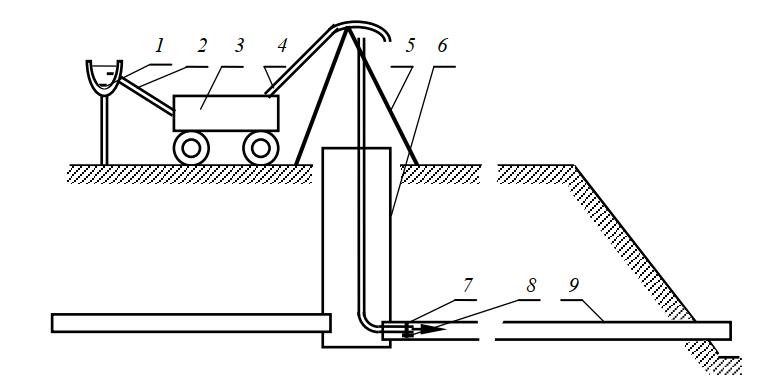 Устройство для очистки закрытых трубопроводов