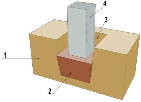 устройство грунтовой подушки