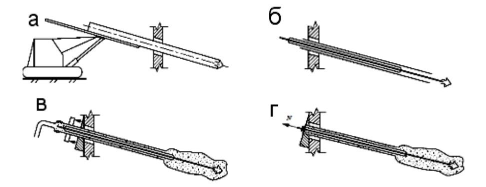 устройство грунтовых анкеров с применением обсадной трубы с теряемым наконечником