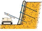Устройство наружной оболочки нижнего пласта набрызг-бетоном