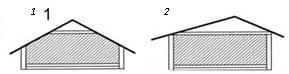 Варианты устройства двухскатной крыши