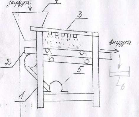 Вибрационная моечная машина КМЦ