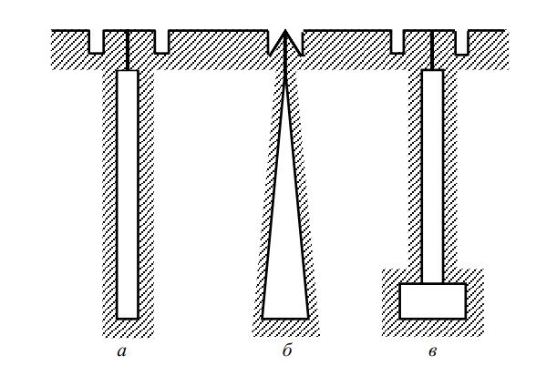 Виды дренажных щелей различного сечения