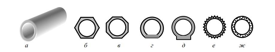 Виды керамических дренажных трубок различного поперечного сечения