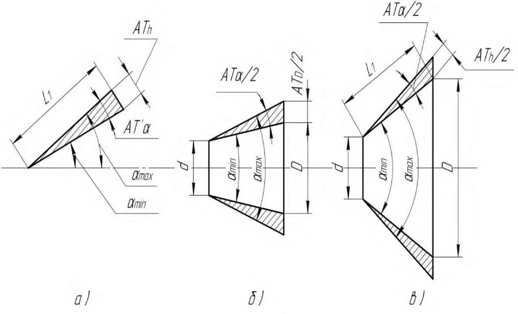 Выбор норм точности угловых размеров