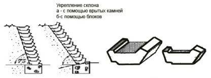 Закрепление грунтов камнями и бетонными блоками