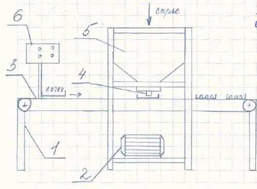 Зефироотсадочная машина
