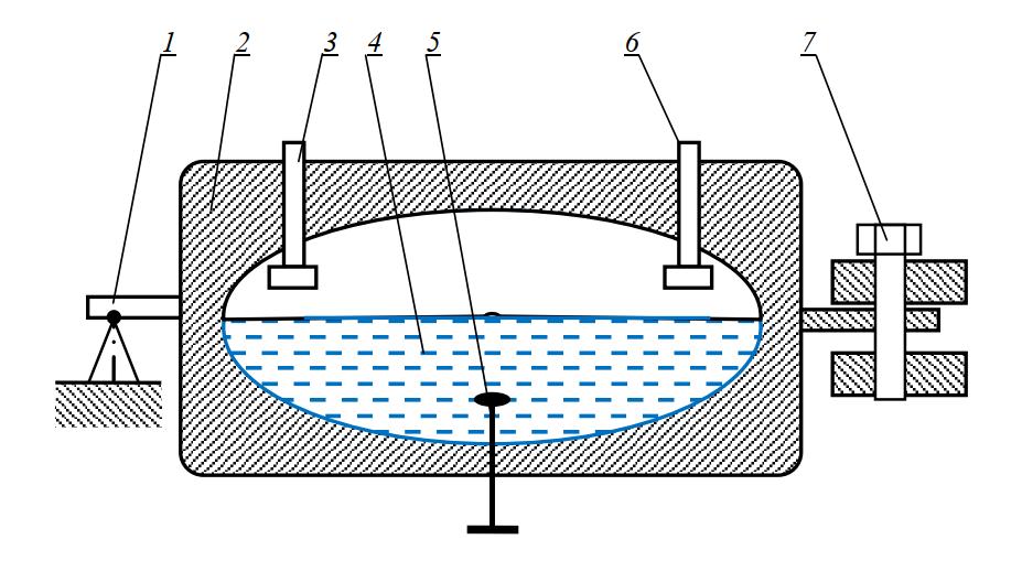 Жидкостной датчик системы, поддерживающей уклон