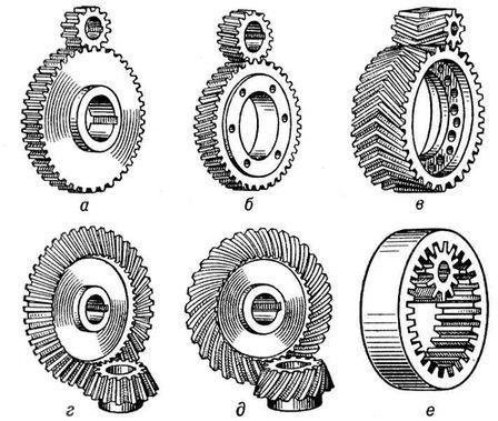 Зубчатая передача с цилиндрическими колёсами
