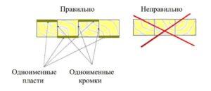Правила сборки делянок в щит