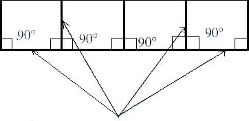 Формирование делянок в щит по условиям геометрии