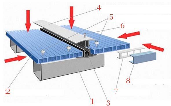 Монтаж сотового поликарбоната через разъемный профиль