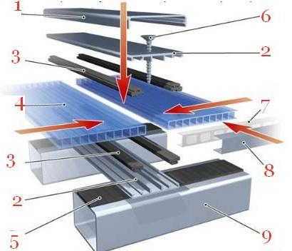 Монтаж сотового поликарбоната с использованием алюминиевого профиля