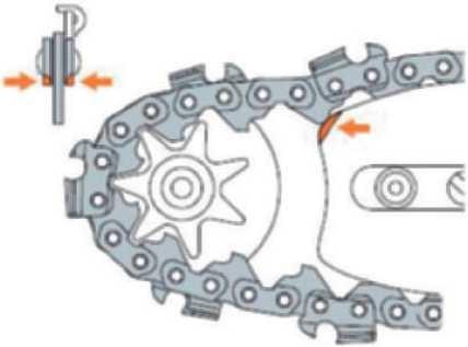 Надтреснутые или выломанные передние кромки направляющих на режущих зубьях и соединительных звеньях
