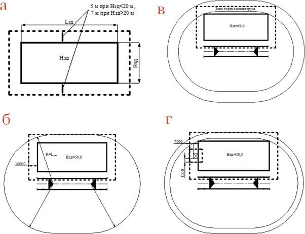 Определение необходимых зон при возведении надземной части зданий башенным или рельсовым стреловым краном