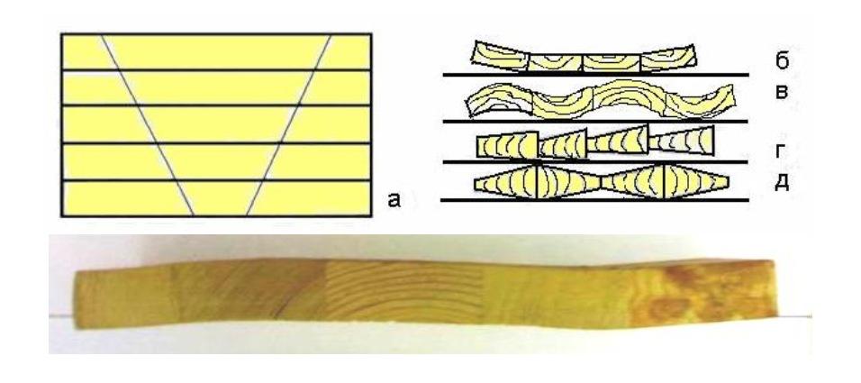 Подбор делянок при склеивании по ширине и коробление клееных щитов