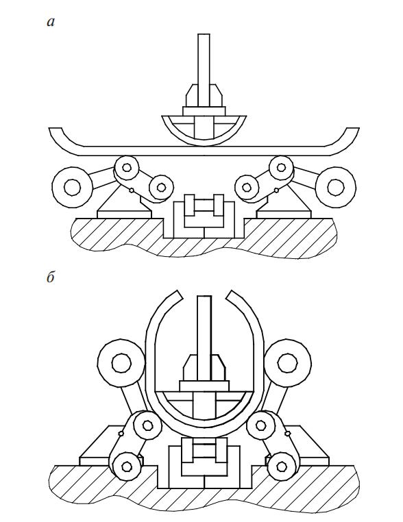 Предварительная формовка трубной заготовки