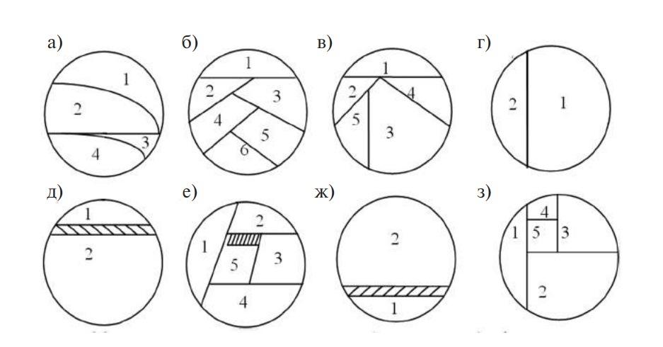 Примеры раскряжевки хлыстов бензопилами