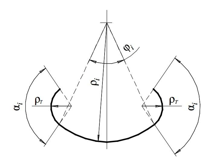 Профиль калибра в i-ой клети для двухрадиусной калибровки