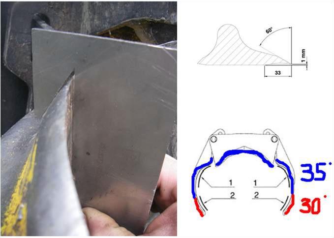 Проверка углов заточки сучкорезных ножей харвестерной головки