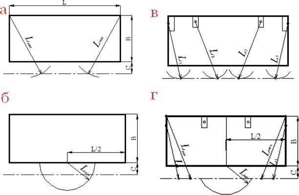 Расчет и обозначение подкрановых путей на стройгенплане