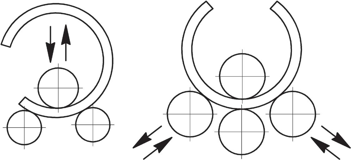 Схема формовки трубной заготовки на вальцах