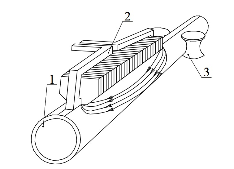 схема индукционной сварки труб