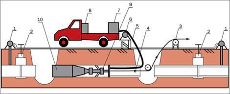 Схема нанесения внутреннего цементно-песчаного покрытия методом центрифугирования на трубопроводы малого диаметра