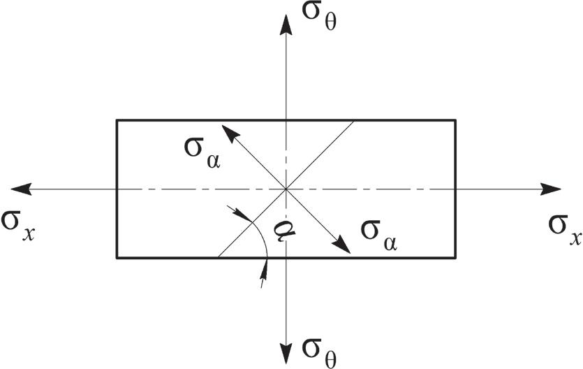 Схема напряжений в элементе и сварочном шве трубы
