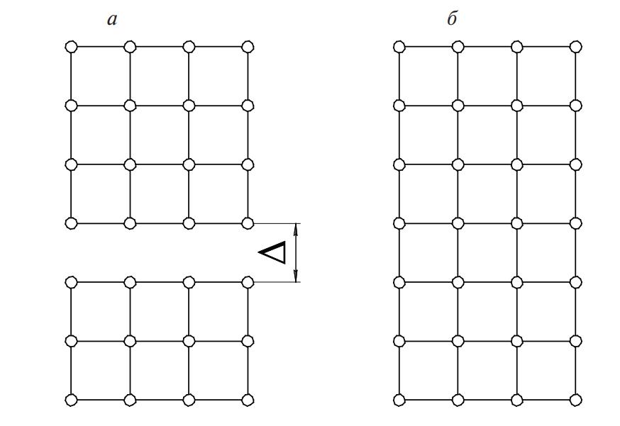 Схема образования соединения двух монокристаллов