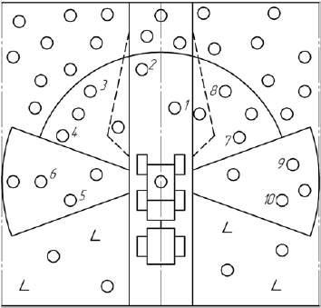 Схема общей последовательности валки деревьев в рабочей зоне харвестера