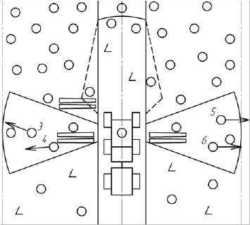 Схема очередности и направления валки деревьев в боковых секторах