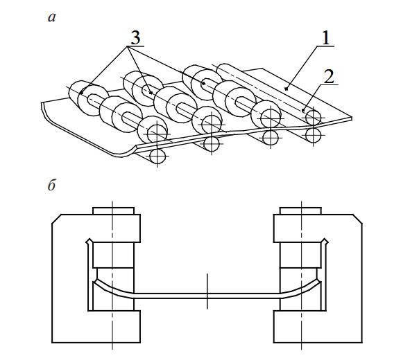 Схема подгибки кромок