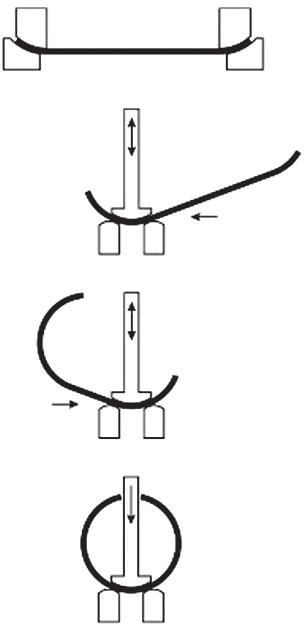 Схема постепенной формовки трубной заготовки штампами