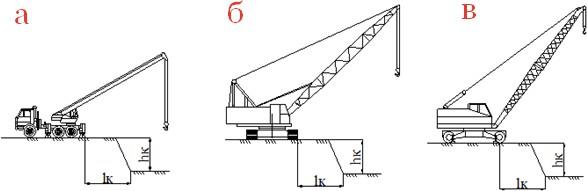 Схема привязки самоходных кранов вблизи выемок