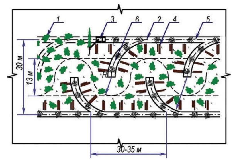 Схема работы харвестера с заездами на полупасеки