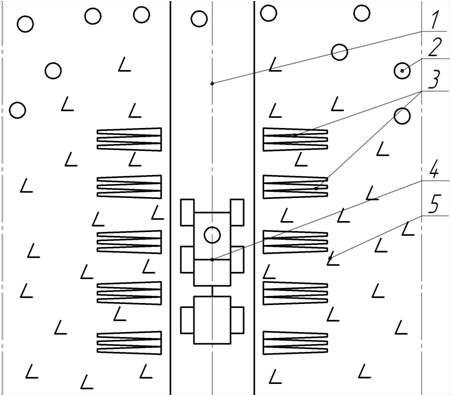 Схема сортировки сортиментов разных групп с выравниванием торцев в одну линию