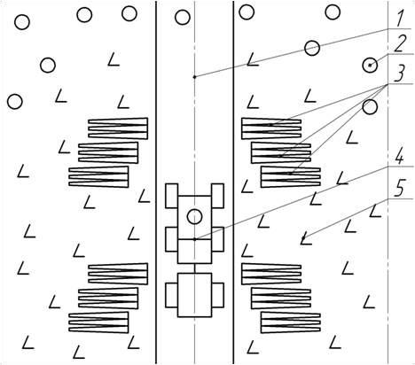 Схема сортировки сортиментов разных групп со смещением (разбегом) торцев перпендикулярно трелевочному волоку