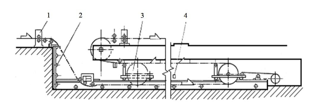 Схема тоннельного накопителя