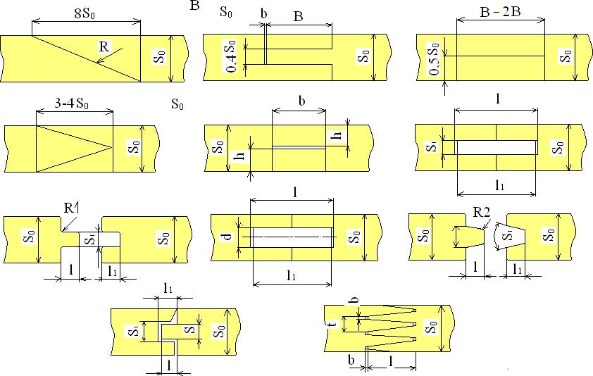 Шиповые соединения по длине