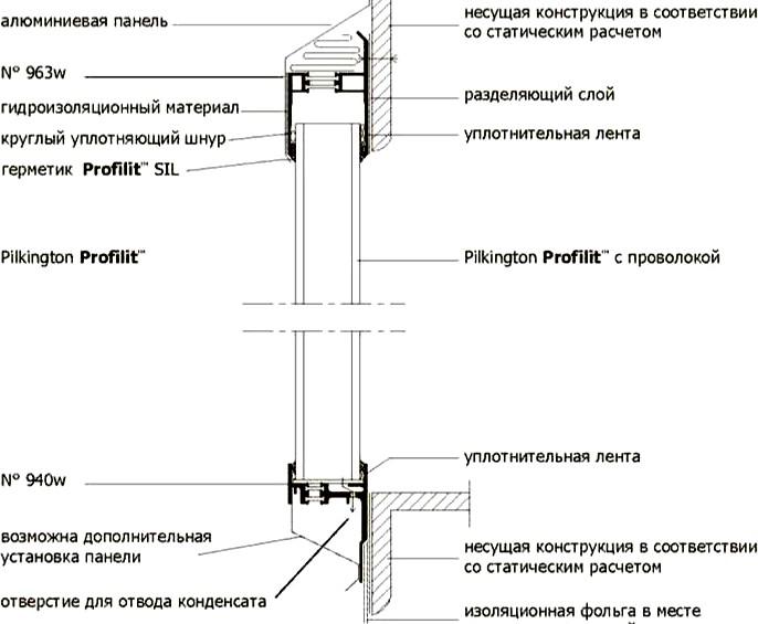 система из стеклопрофилита