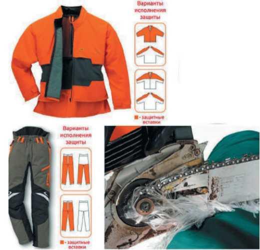 Современная одежда с защитой от пропила