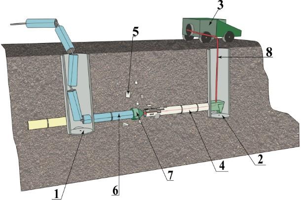 Способ реновации трубопровода с обустройством двух котлованов