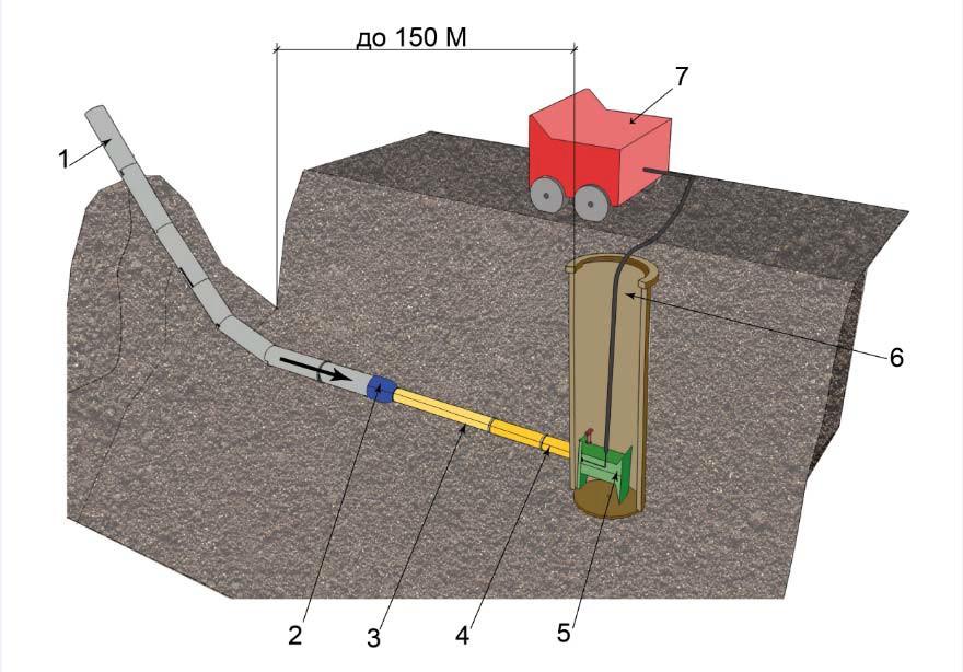 Способ реновации трубопровода с обустройством одного котлована