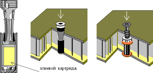 Установка фурнитуры Aerofix 100 в сотовые панели