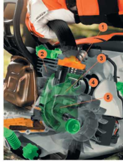 Устройство современного 2-тактного двигателя