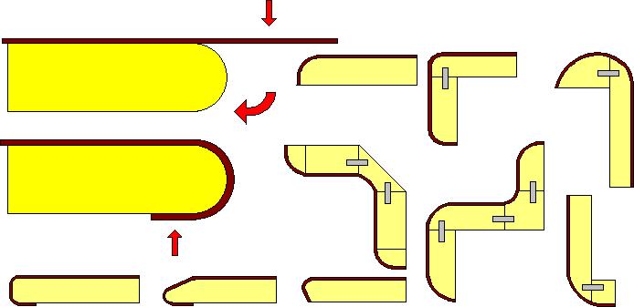 Варианты облицовки щитовых деталей методом постформинга